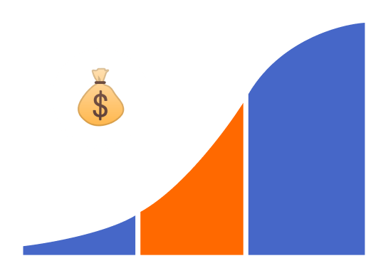 Earn high-margin recurring revenue