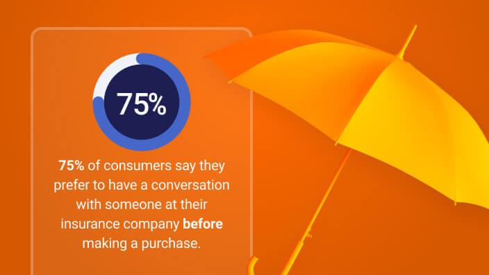 2020 Conversational Insurance Infographic